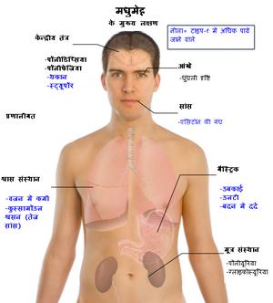 Health & Sickness